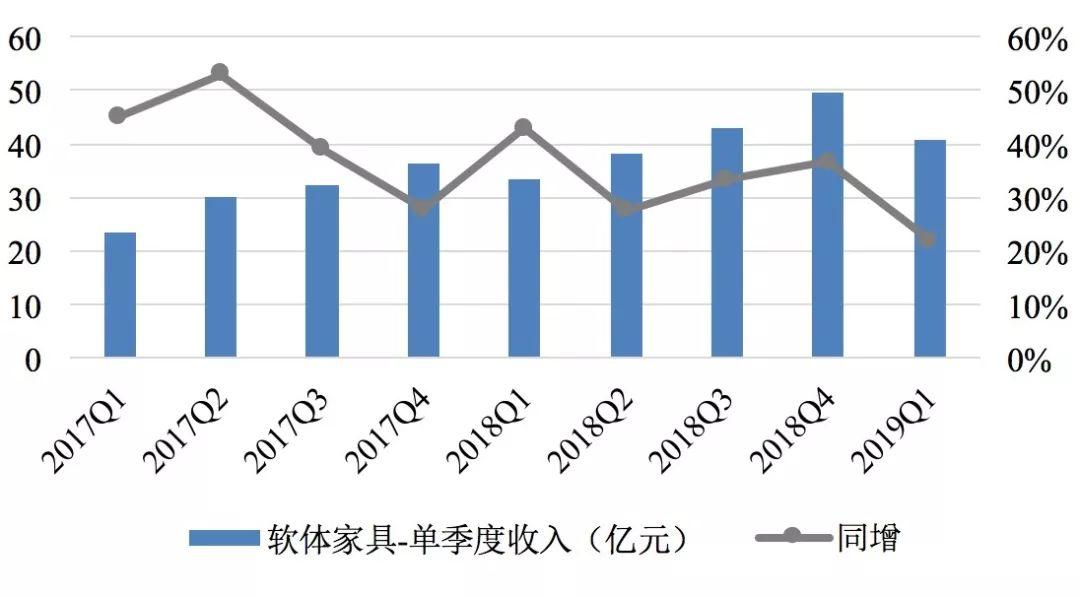 开户首存不限ip,5月份信贷增长平稳 表外融资持续收缩