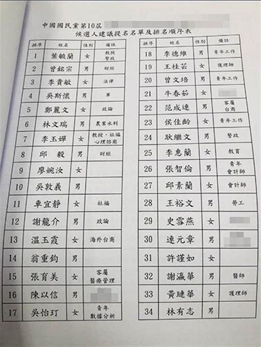 万达时彩娱乐平台怎样注册-赞中国发展成就 盼未来深化合作——多国政要热烈祝贺中华人民共和国成立70周年