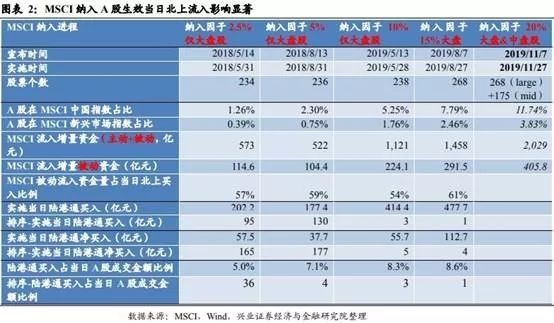 腾信彩票网注册 - 水产品再检出禁用药!惠州这4批次食品抽检不合格