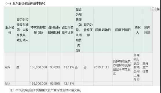 """新万博登录网址-安徽""""三个协同推进""""推动制造业高质量发展"""