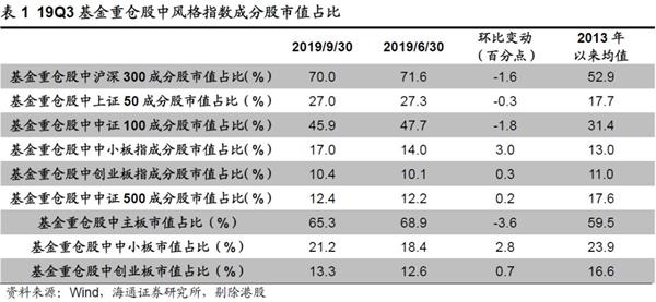 「飞鸽2013」张庭陶虹做微商成纳税大户 旗下产品曾被责令改正