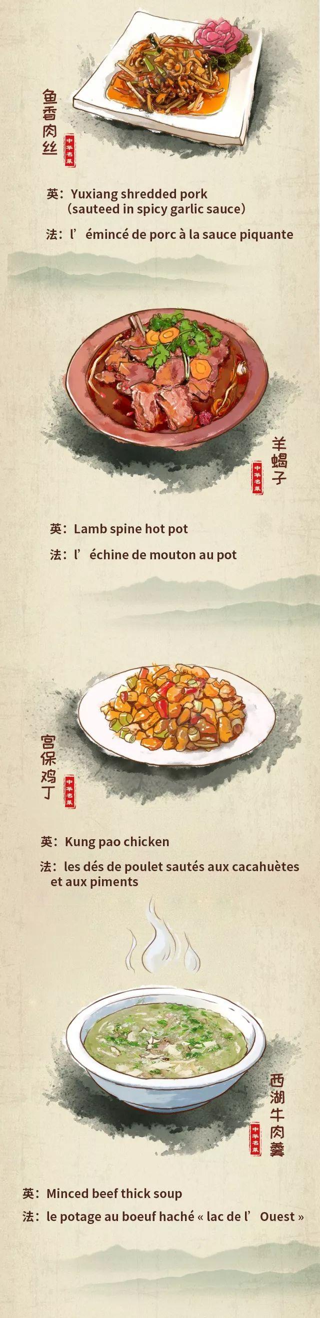 商务部:这些常见中国菜,用外语怎么说?