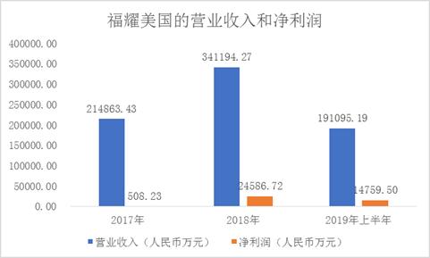 永利宝事件最新进展 - 刘永革拟任甘肃甘南州委常委(图/简历)