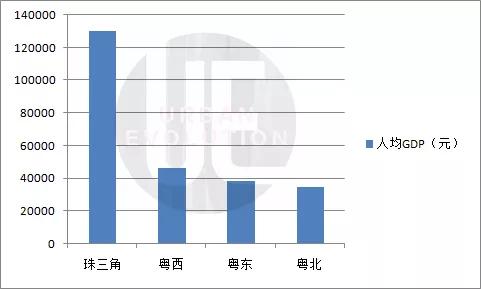 汕头各镇gdp_汕头40周年gdp增长图