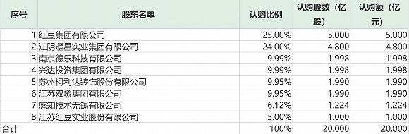 http://www.reviewcode.cn/bianchengyuyan/76952.html