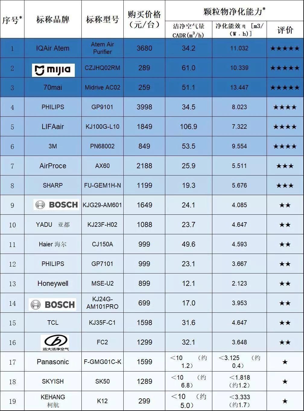 皇888娱乐平台 - 再下一城!水上救生中国选手吴惠敏1分9秒97再破纪录