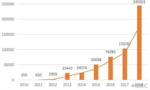 澳门新濠直营网app_湛江海关11月起进出口环节监管证件实现联网