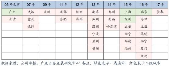 今日球赛分析 「青年英才耀龙江」康立华 让越来越多的人爱上滑雪