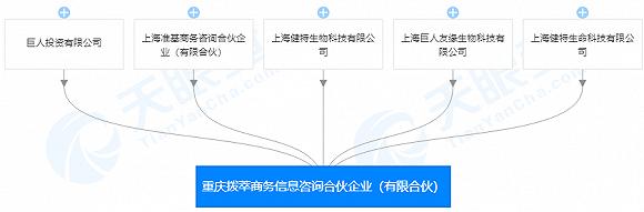 中国城娱乐场手机注册 - 三季度养老目标FOF纷纷加仓 多只产品增配权益类资产