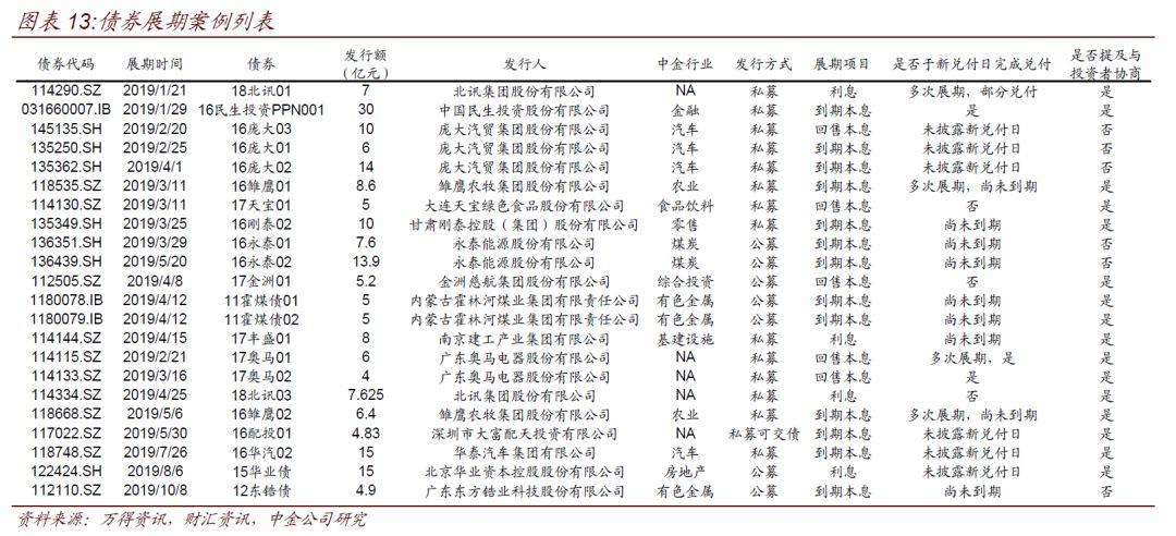 华裔国际注册·关于换发2019年版全省新闻记者证的通知