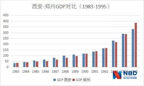 2018年西安经济总量_西安数字经济产业园