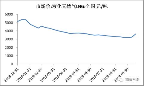 ag旗舰下载_四川华体照明科技股份有限公司 股东及董监高减持股份结果公告