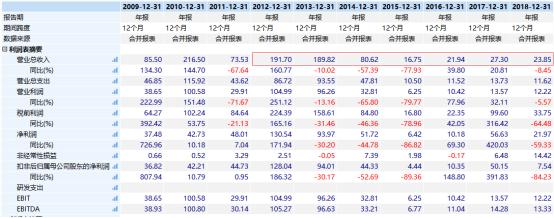 「彩票站点代购黑彩」144亿北上资金撤离 卖出股票的清单曝光