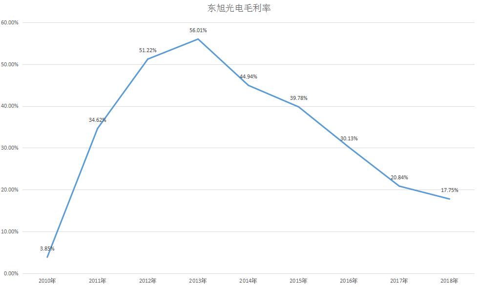 凤凰平台网上注册 第七届军会场馆三大关键词:中国速度,5G,获得感