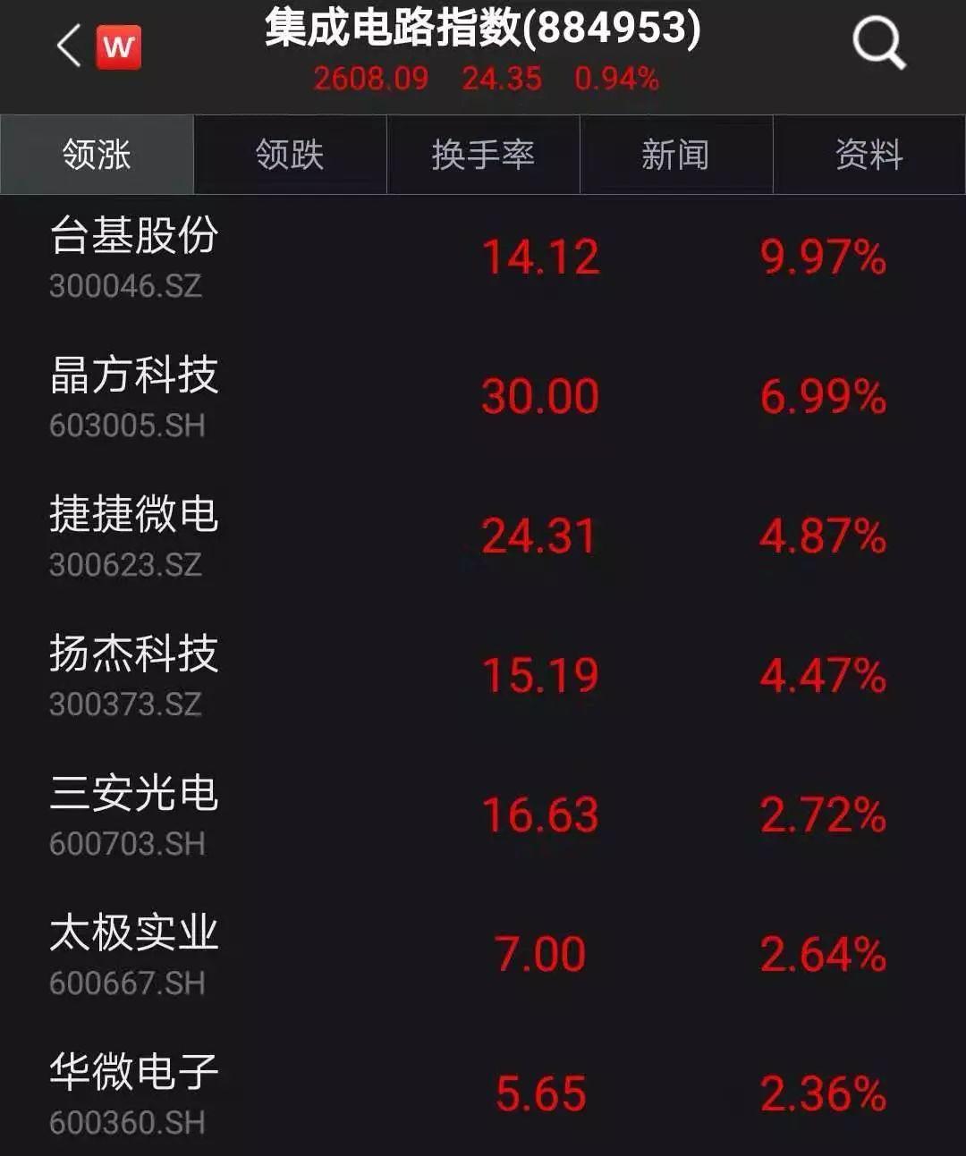 玫瑰娱乐场乐官方网-即日起,潍坊交警将专项整治电动车的以下交通违法行为