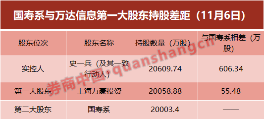万博玩安全吗,31省份前8月房地产投资排行榜:广东近万亿,三地负增长