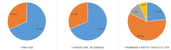 http://www.jindafengzhubao.com/zhubaorenwu/38362.html