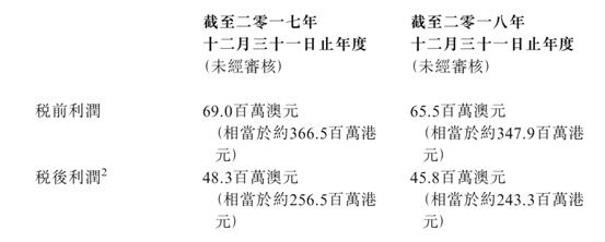 宝2娱乐平台信誉-说拖后腿的小伙伴们看过来:人均GDP不等于人均可支配收入