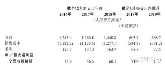 缩水投注 - 人大副校长刘元春:中国经济展示了极强的风险抵御能力