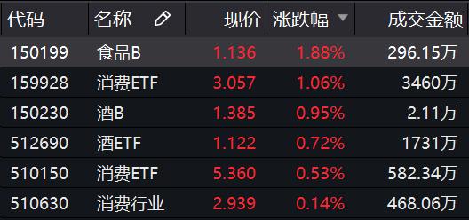 快发彩票平台官网 白玬妮:金价油价十一月份走势解析