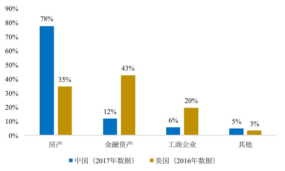 0_10_新世纪娱乐官网登录,SMM:预计2019年锌供应逐步增加 锌价难乐观