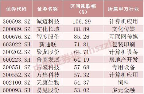 """世界赌场官网 各高校""""花式宠毕业生"""":请吃饺子红烧肉海鲜自助"""