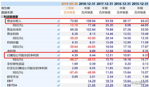ag亚游不到账客户端|美联储若重启加息 中国货币政策将如何调整?