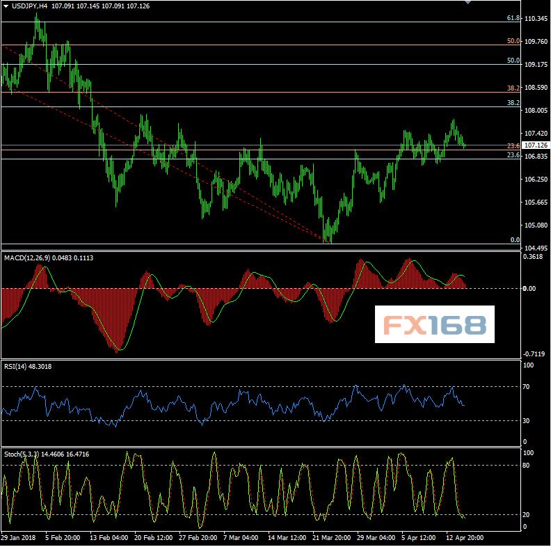 贸易战将死灰复燃?欧元、英镑、日元等最新交易策略