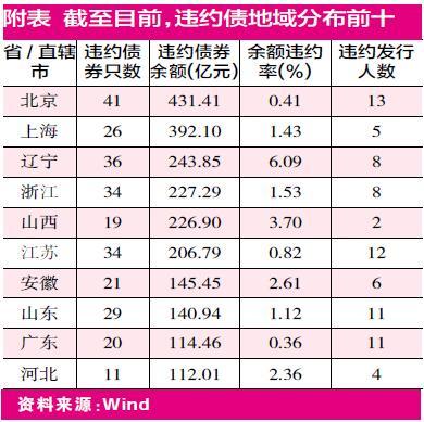 亚盘圣手竞彩足球推荐预测 友邦保险中期股东应占利润同比增132%至38.64亿美元
