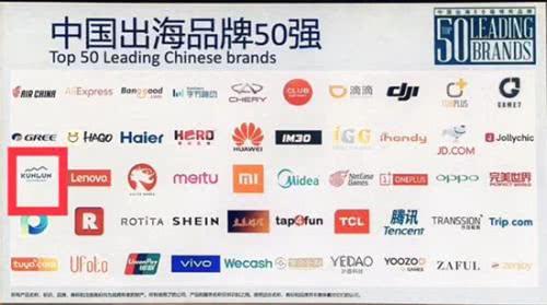 """昆仑万维集团再列""""中国出海品牌50强""""榜单"""