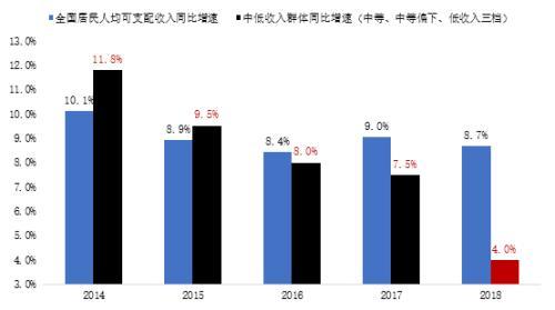 資料來源:WIND,中泰證券研究所