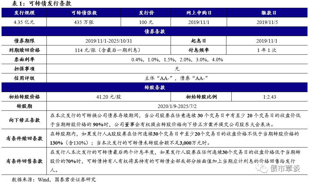 波音投注正网 国人收入变化有多大?上海居民收入是河南的3倍
