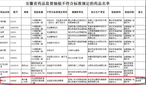 博映国际娱乐 2014年龙珠老白茶,0操作难度,100分的口感