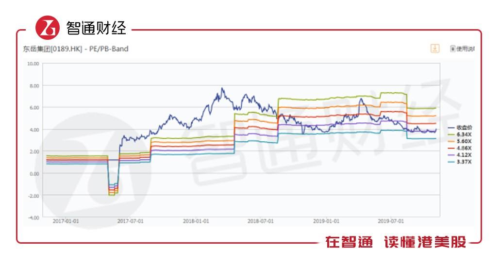 淘金娱乐手机游戏_上周新房成交环比涨43.25% 雨花区成交领先