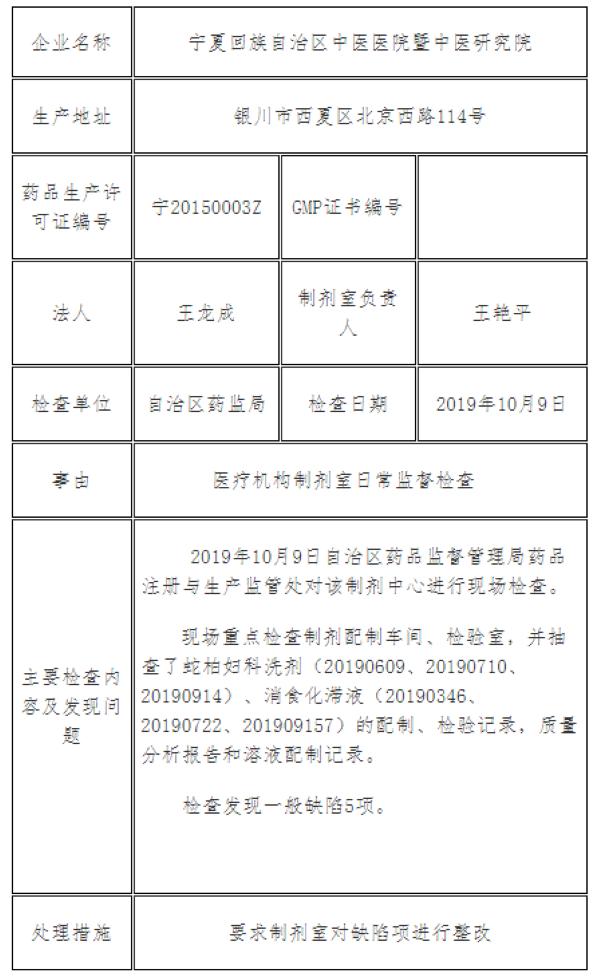 超跑娱乐官网类似的游戏_15亿没白花!长安蓝鲸1.5T发动机全球首发,热效率高达40%