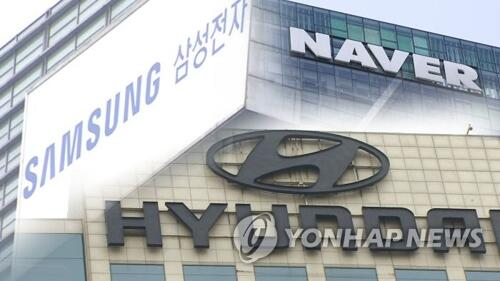 三星电子位居韩500强企业经营评估榜首500强