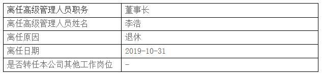 """胜博发在线 真快!女选纸工们上演""""弹指神功""""45秒数500张"""