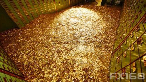 政府大银行疯狂囤积黄金 经济危机真的爆发在即?