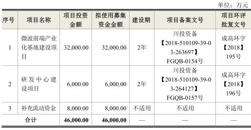 亚博电竞登录|疯狂炒作引上市公司提示风险 垃圾分类股含金量几何?