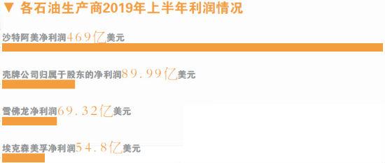 九号彩票网注册登陆 - 徐洪才:提升改革的整体性、系统性和协同性