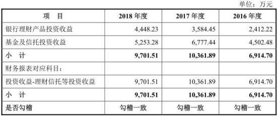 同乐城怎么注册账号·一图读懂丨韶关南雄市机构改革方案
