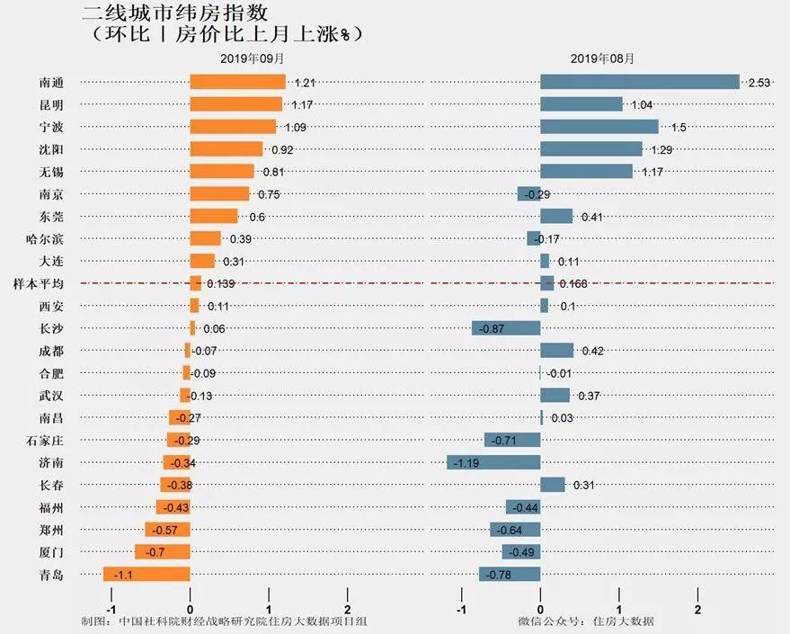 博艺游戏平台·教育股落镬 枫叶教育飙逾6%破顶 新高教宇华涨逾半成