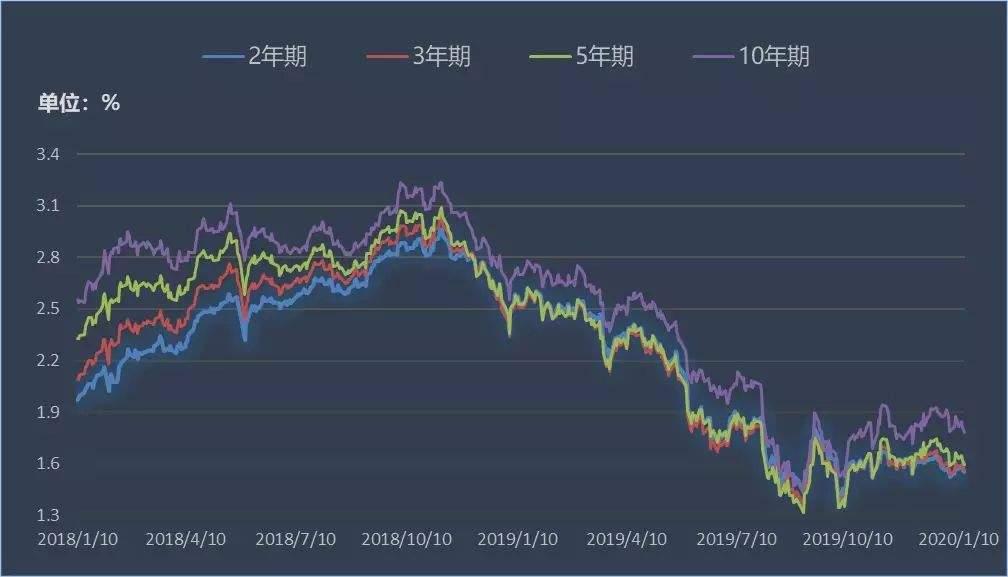 中资美元债早报(1月16日)| 新城发展(01030.HK)、佳兆业集团(01638.HK)、交通银行(03328.HK)等定价