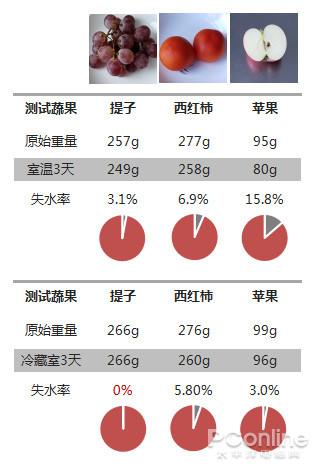 e路航升级_广东省全面启动法治政府建设督察,不要求各地各部门提供自评报告