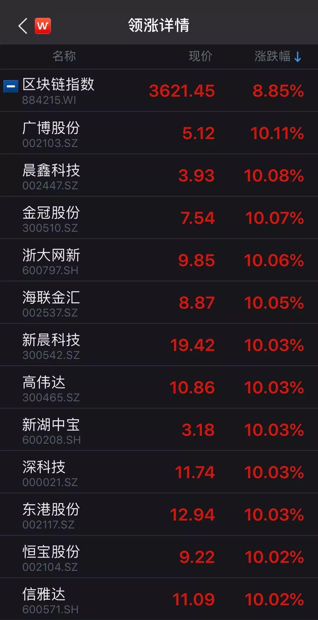 凯时ag最新旗舰厅下载 潍坊一中学校长、党委书记对违规发放津贴问题长期不整改被通报