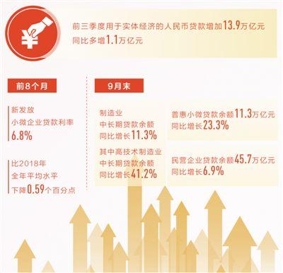 bwin能赢钱吗·大摩邢自强:明年中国或全面启动宽松 但这次不一样