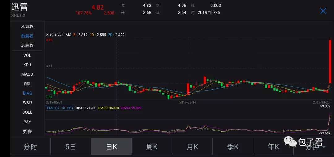 http://www.reviewcode.cn/rengongzhinen/86586.html