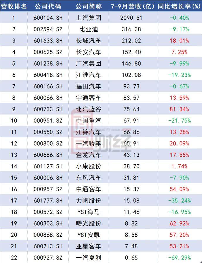 新濠天地88898a_港股IPO市场复苏:投资者相继入场