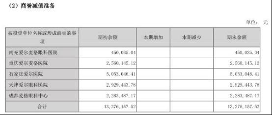 7qp游戏下载_保壳战拷问A股退市机制 不妨考核连续四年扣非净利