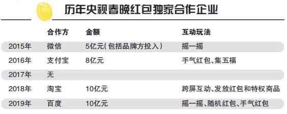 「九五至尊免费试玩」深圳男子兴冲冲去更新车牌,名下突然多出两辆车?